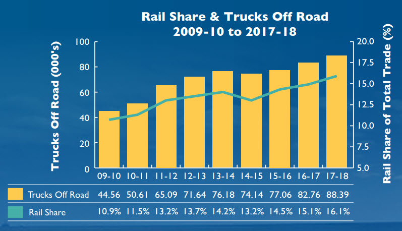 Rail Share & Trucks Off Road (797x458)
